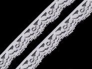 Spitze elastisch Breite 20 mm weiß